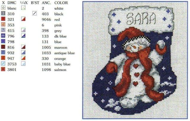 вышивка снеговик к новому году украшаем дом